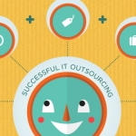 Outsourcing IT Services: Five Steps for Business Success