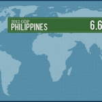 Standard Chartered Predicts Continued Growth for the Philippines This Year