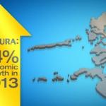 Nomura: Philippines' Growth Prospects Vindicated