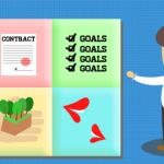 How to Grow your Business with an Independent Contractor