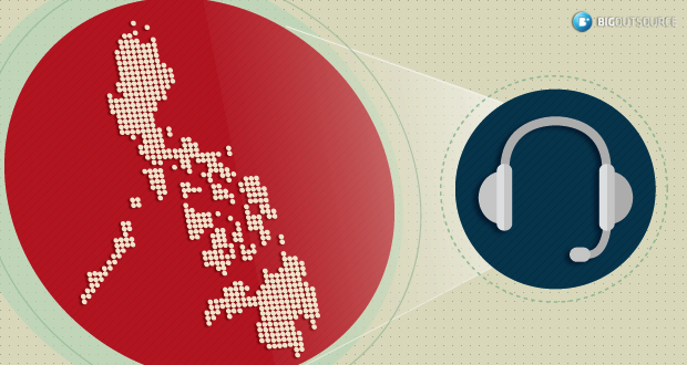 how to set up a call center in the philippines